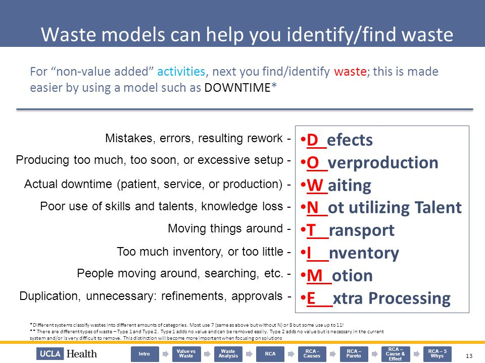 Waste models can help you identify/find waste