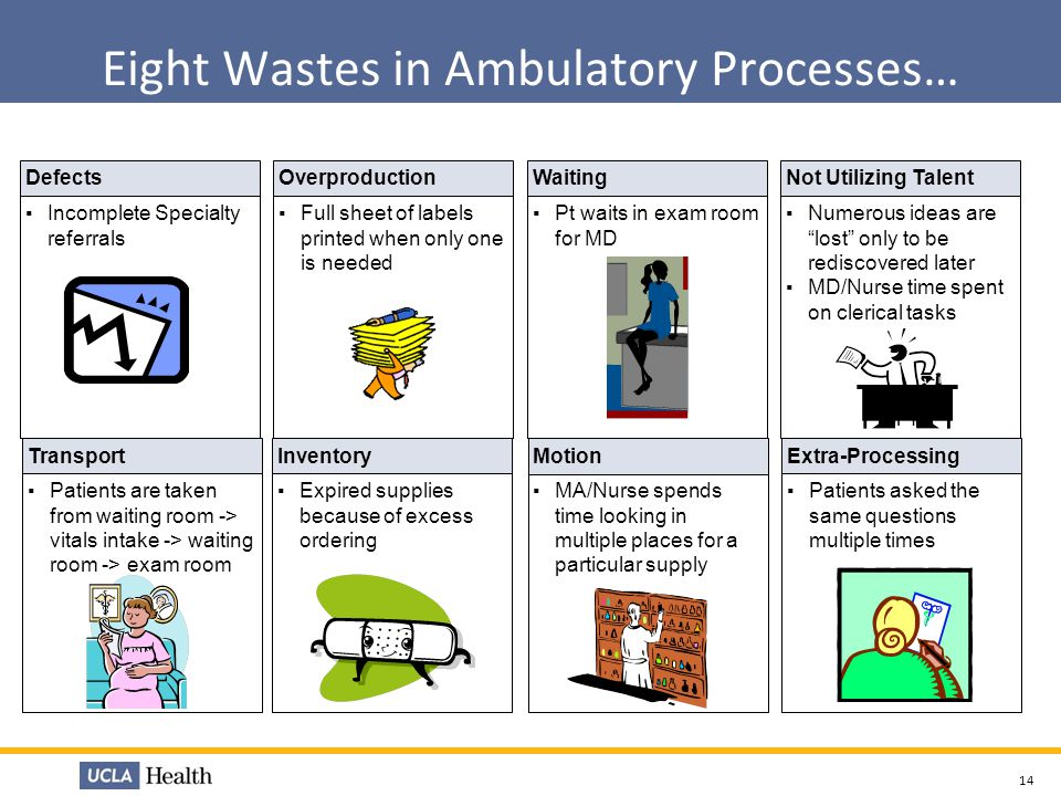 Eight Wastes in Ambulatory Processes…