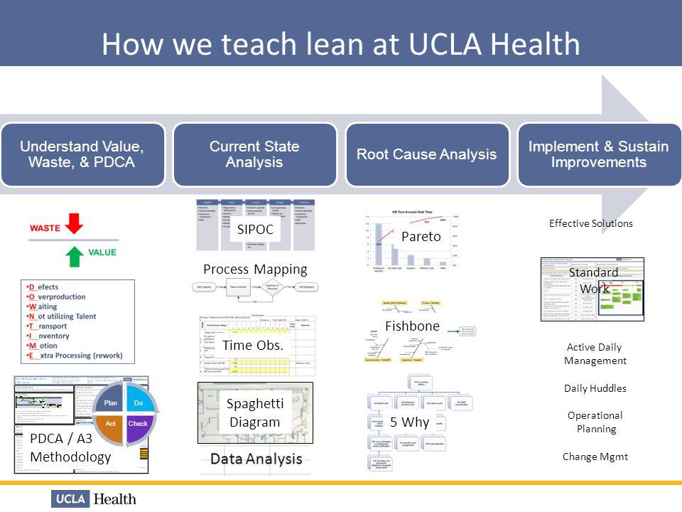How we teach lean at UCLA Health