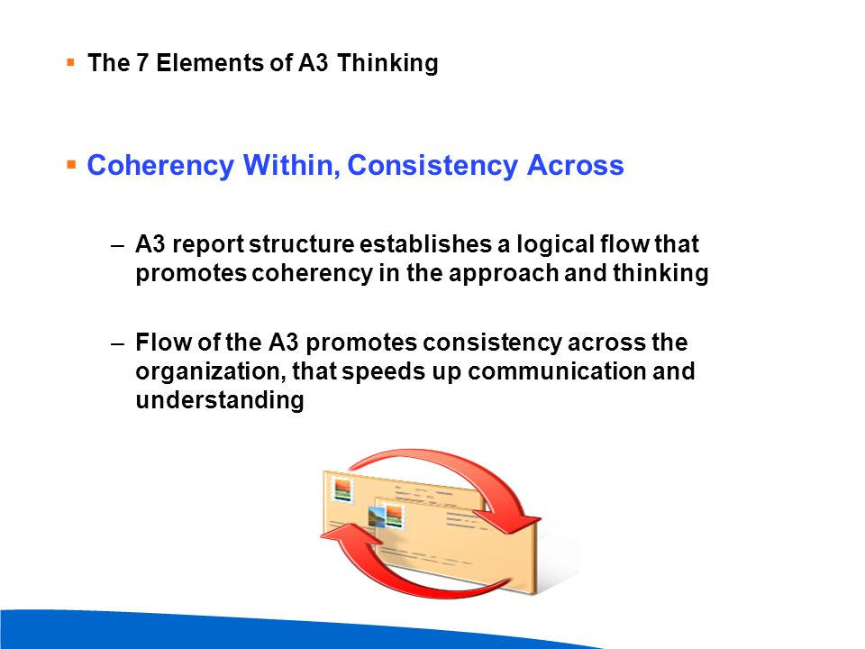 Coherency Within, Consistency Across