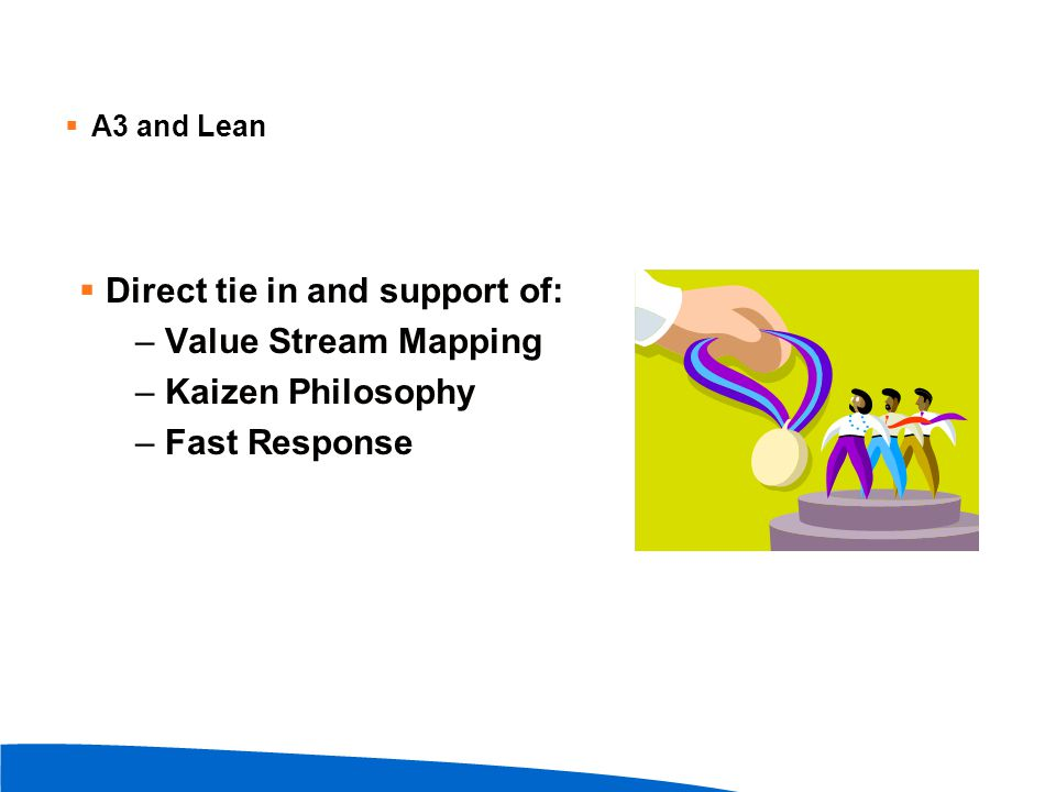 Direct tie in and support of: Value Stream Mapping Kaizen Philosophy