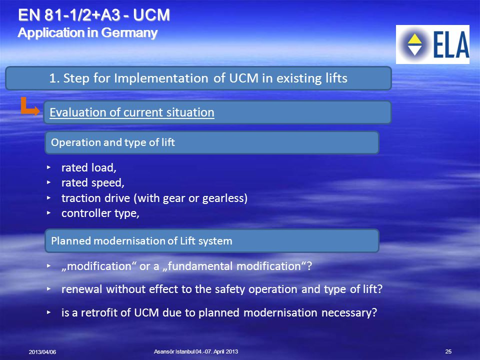 1. Step for Implementation of UCM in existing lifts