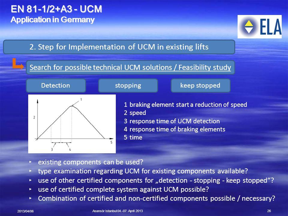 2. Step for Implementation of UCM in existing lifts