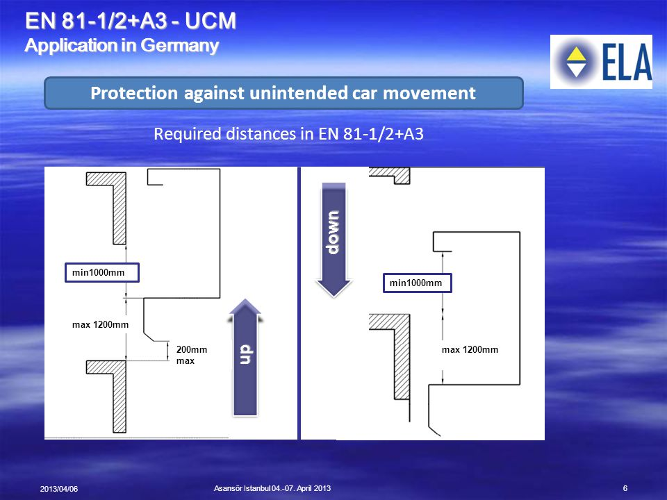 Protection against unintended car movement