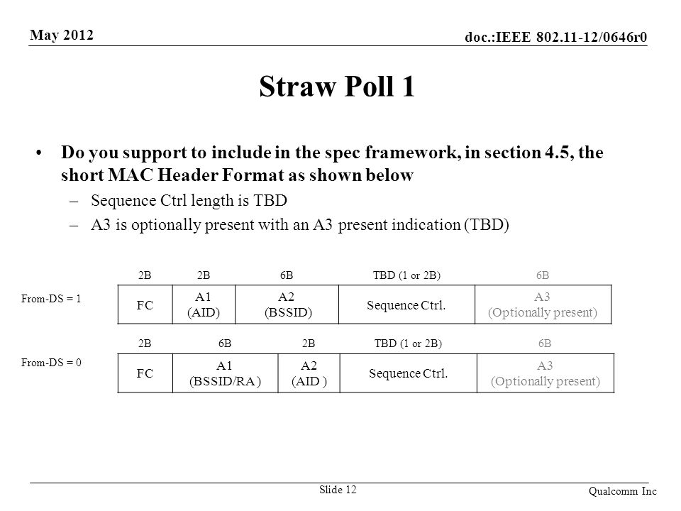 Straw Poll 1 Do you support to include in the spec framework, in section 4.5, the short MAC Header Format as shown below.