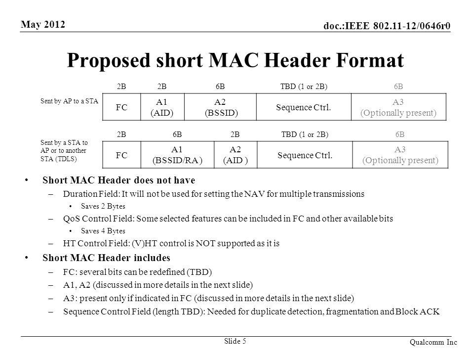 Proposed short MAC Header Format