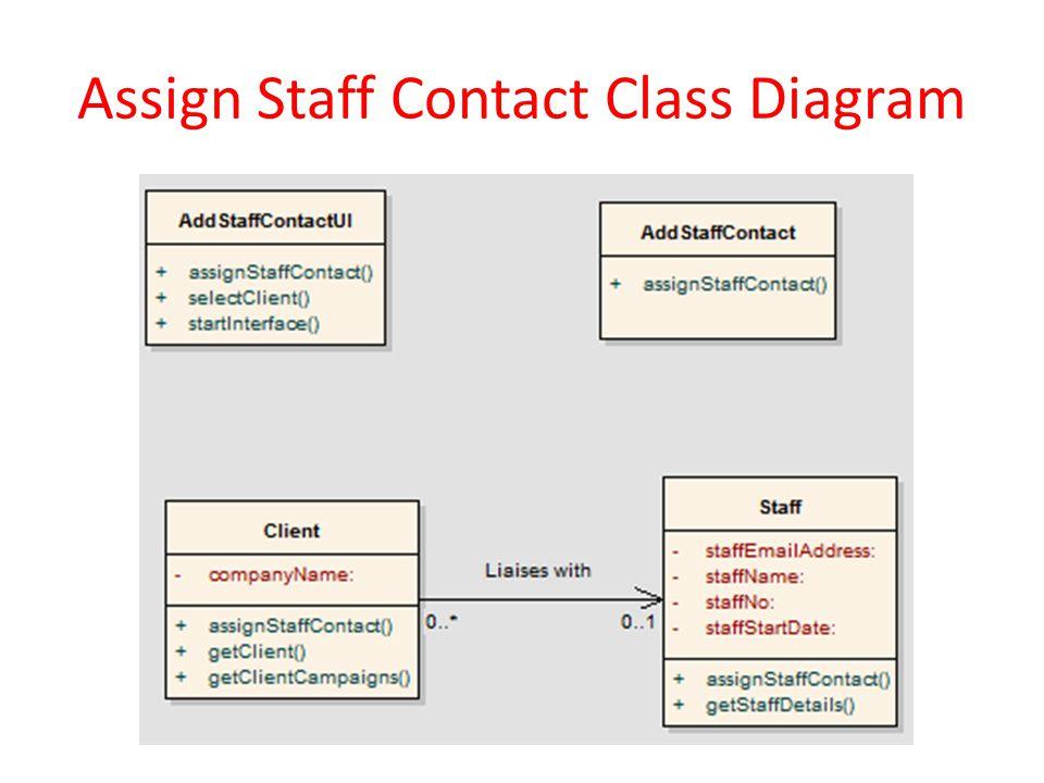Assign Staff Contact Class Diagram