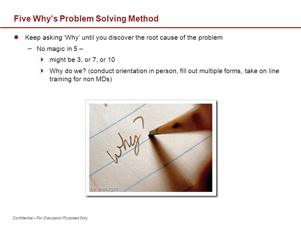 Five Why's Problem Solving Method