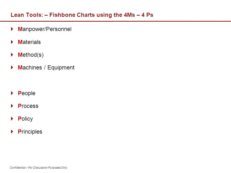 Lean Tools: – Fishbone Charts using the 4Ms – 4 Ps
