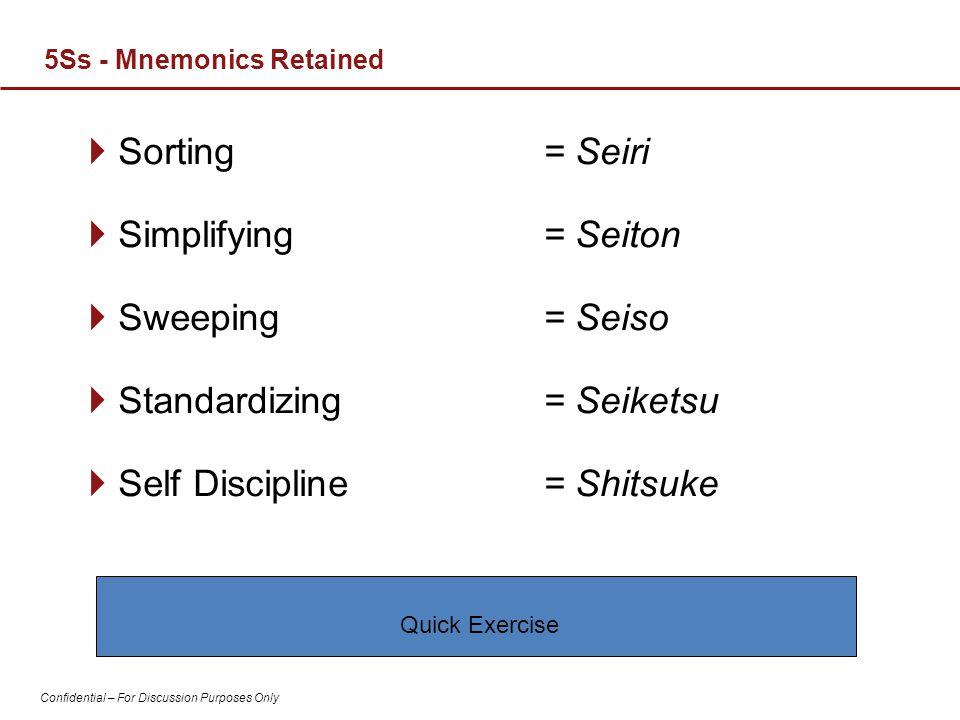 5Ss - Mnemonics Retained