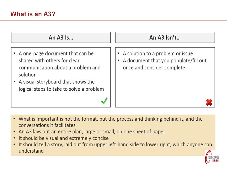 What is an A3