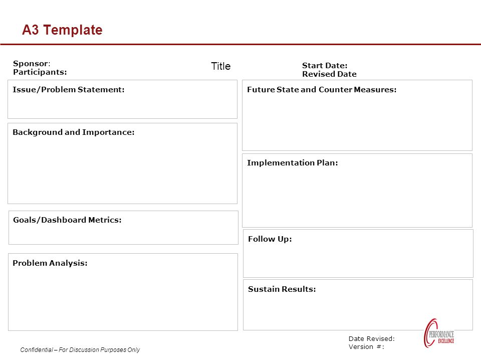 A3 Template Title Issue/Problem Statement: Background and Importance:
