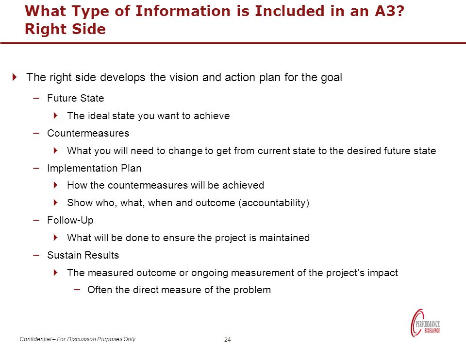 What Type of Information is Included in an A3 Right Side
