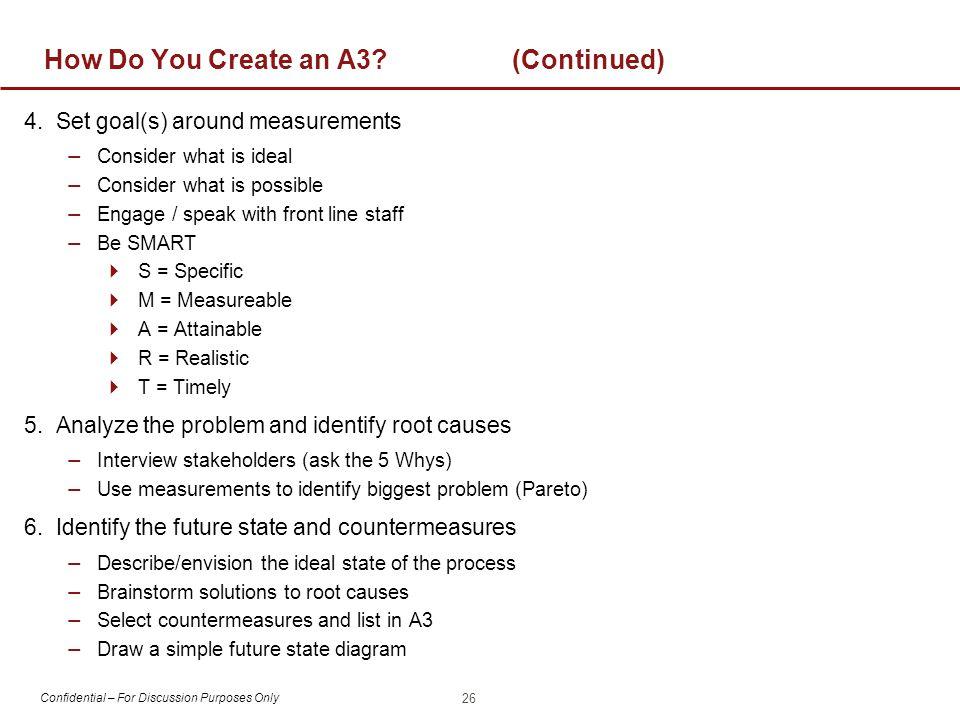 How Do You Create an A3 (Continued)