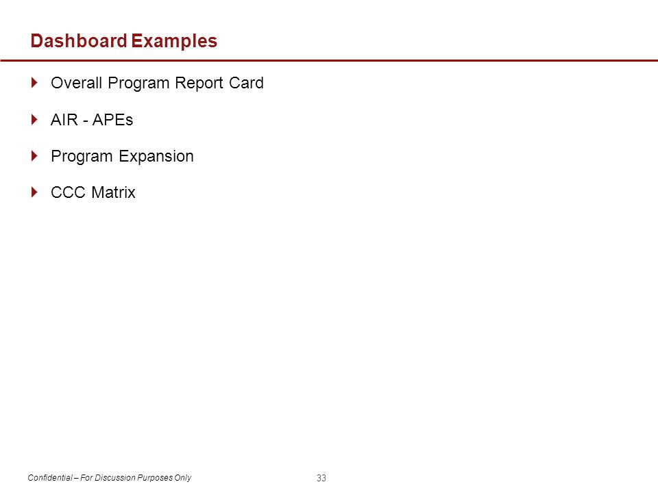 Dashboard Examples Overall Program Report Card AIR - APEs