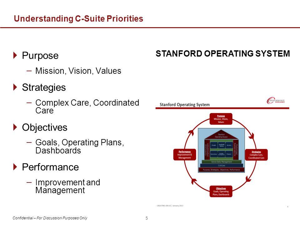 Understanding C-Suite Priorities
