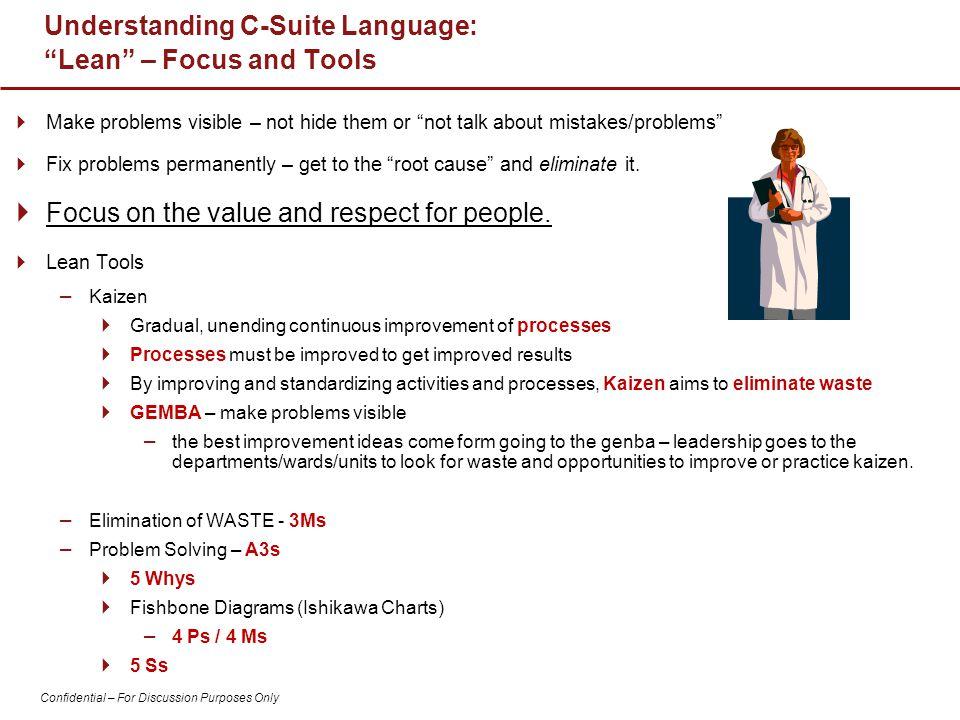 Understanding C-Suite Language: Lean – Focus and Tools