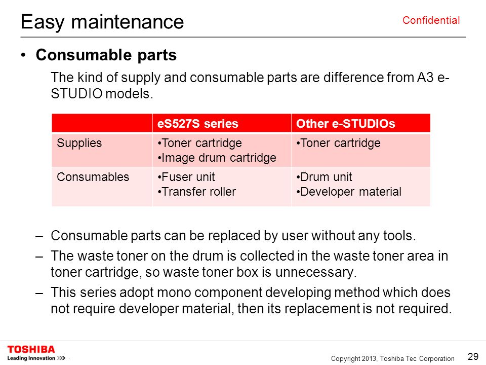Easy maintenance Consumable parts
