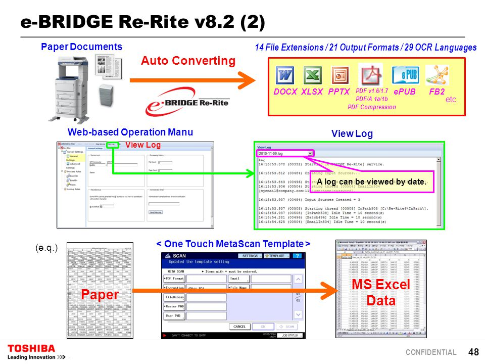 14 File Extensions / 21 Output Formats / 29 OCR Languages