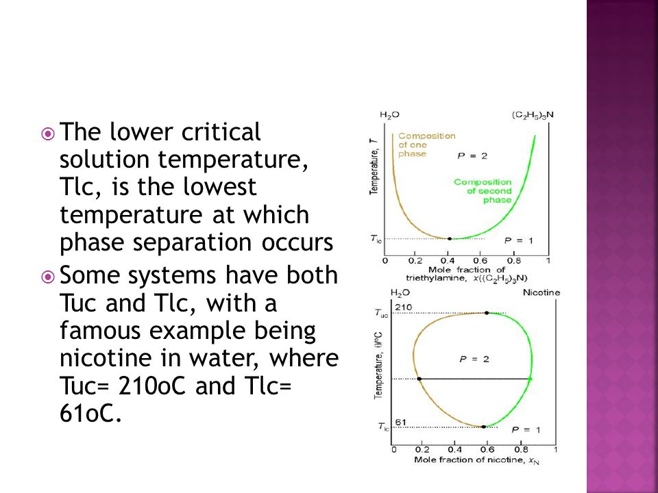 The lower critical solution temperature, Tlc, is the lowest temperature at which phase separation occurs