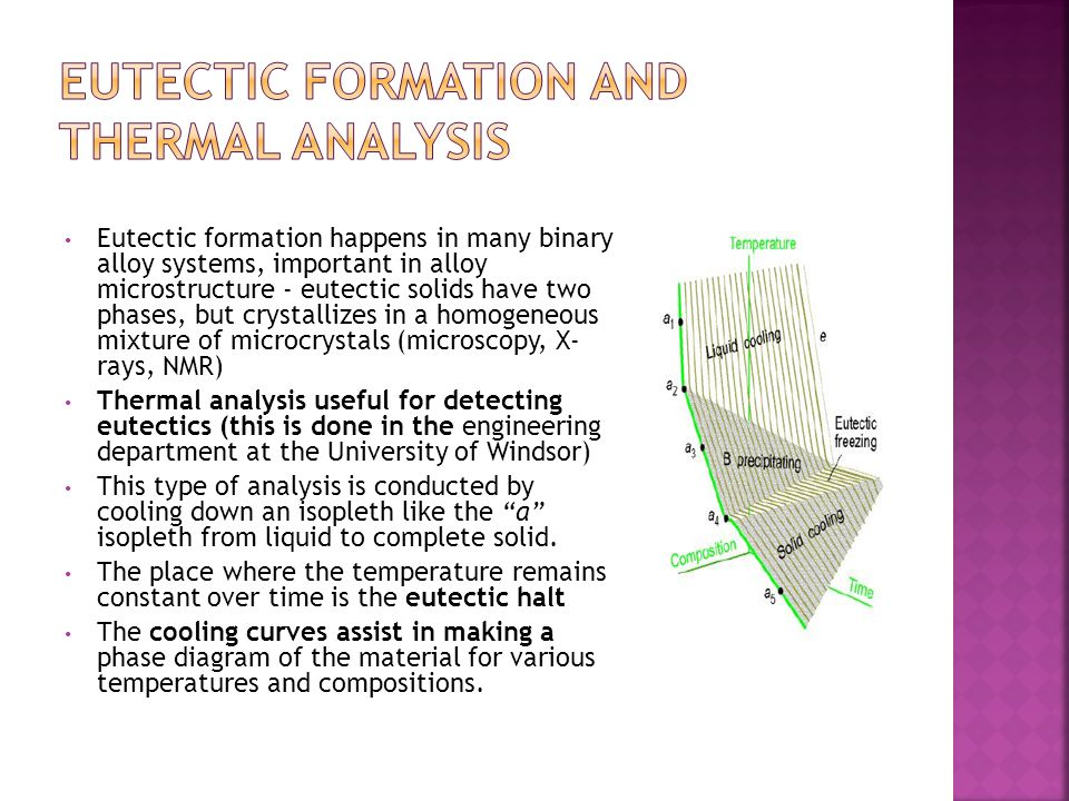 Eutectic formation and thermal analysis