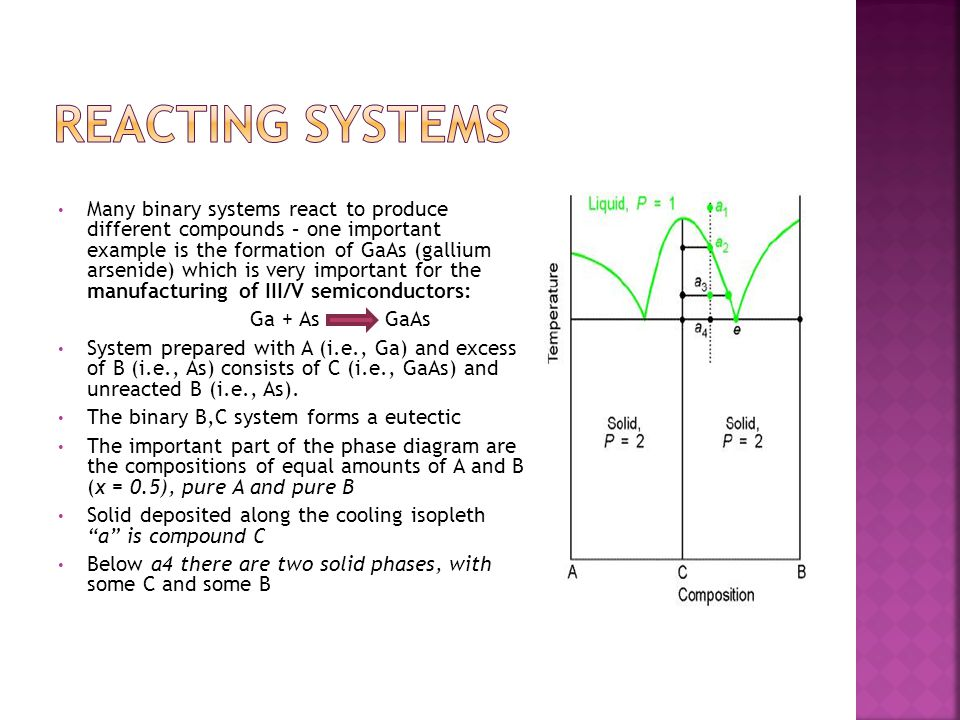 Reacting Systems