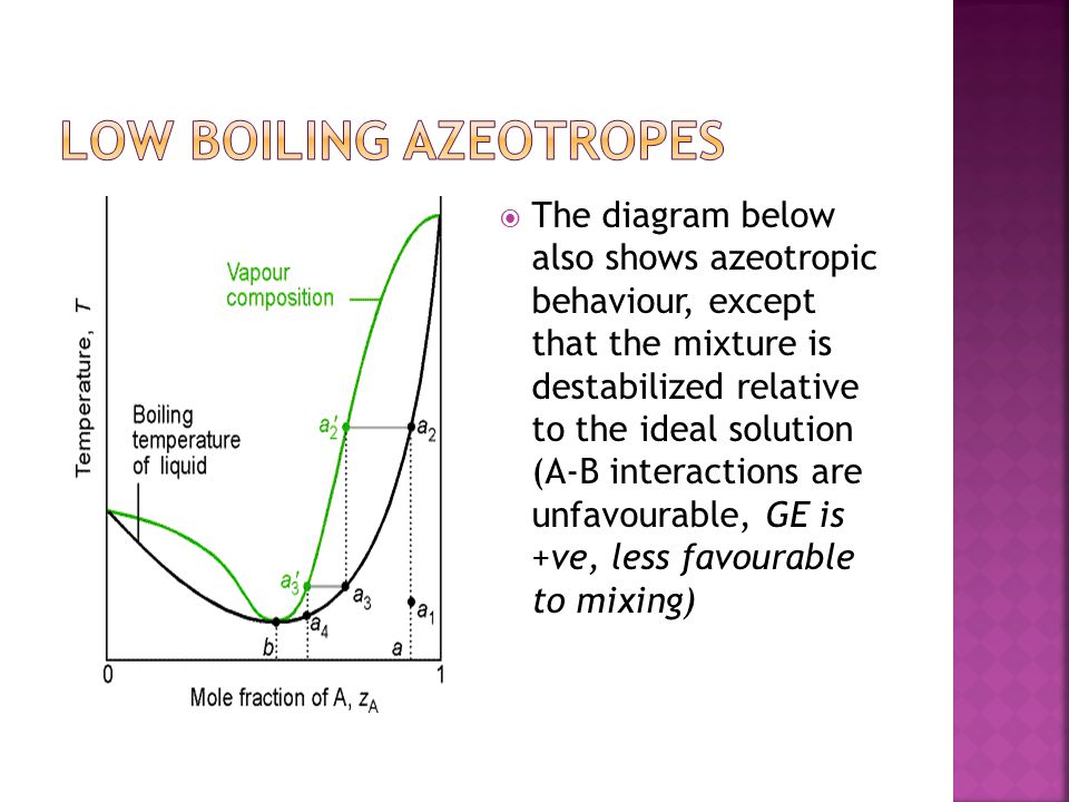 Low Boiling Azeotropes