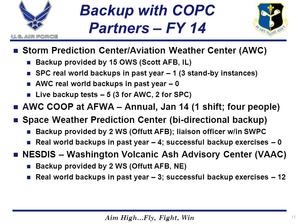 Backup with COPC Partners – FY 14
