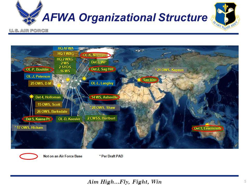 AFWA Organizational Structure