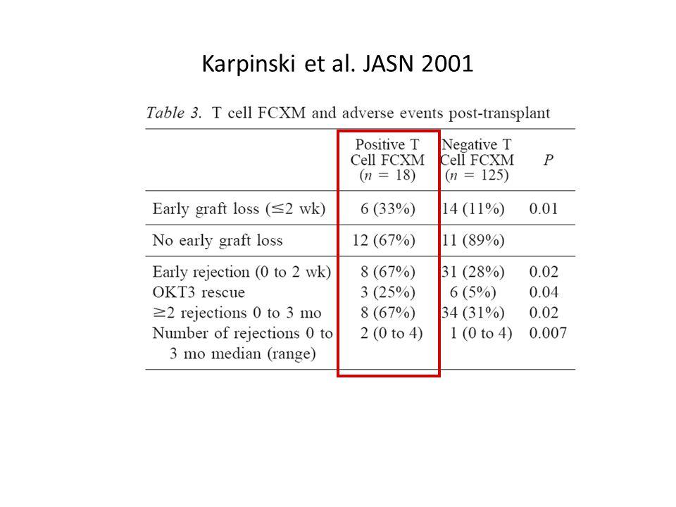 Karpinski et al. JASN 2001
