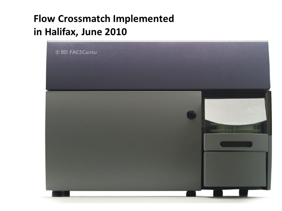 Flow Crossmatch Implemented
