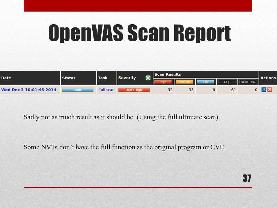 OpenVAS Scan Report Sadly not as much result as it should be. (Using the full ultimate scan) .