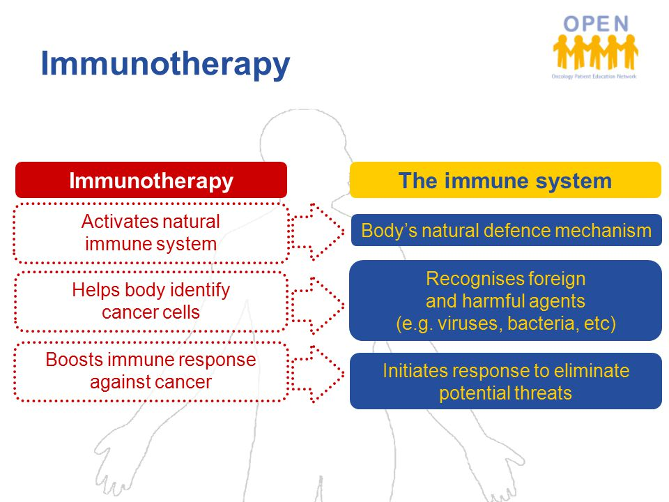 Immunotherapy Immunotherapy The immune system