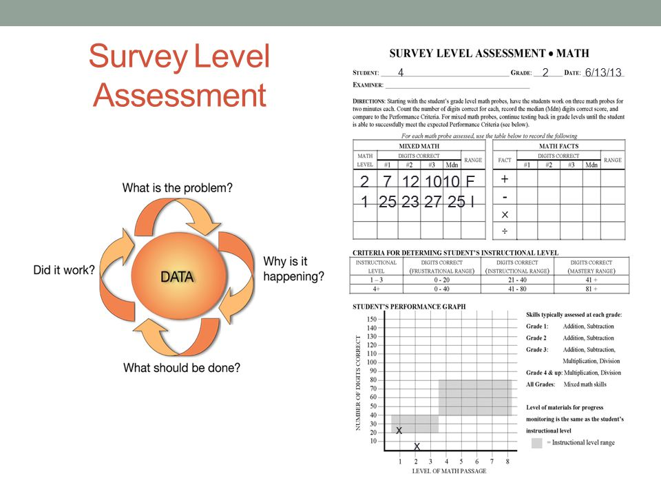 needs assessment survey on practical mathematical Of texas, launched the texas small business needs assessment poll the poll is  an annual survey of small-business owners  the report also points to some  practical help offered by small business development  advanced math skills  0.
