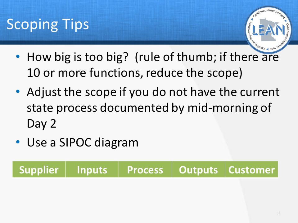 Scoping Tips How big is too big (rule of thumb; if there are 10 or more functions, reduce the scope)