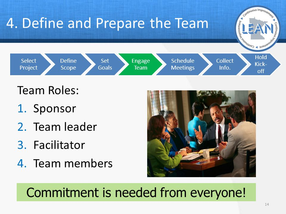 4. Define and Prepare the Team