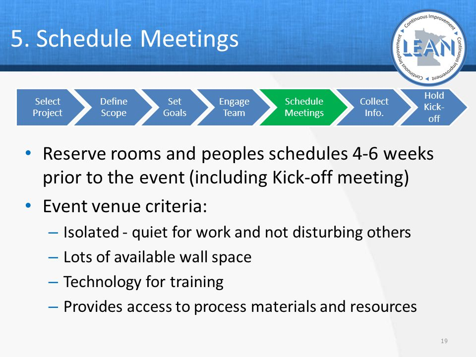 5. Schedule Meetings Select Project. Define Scope. Set Goals. Engage Team. Schedule Meetings. Collect Info.