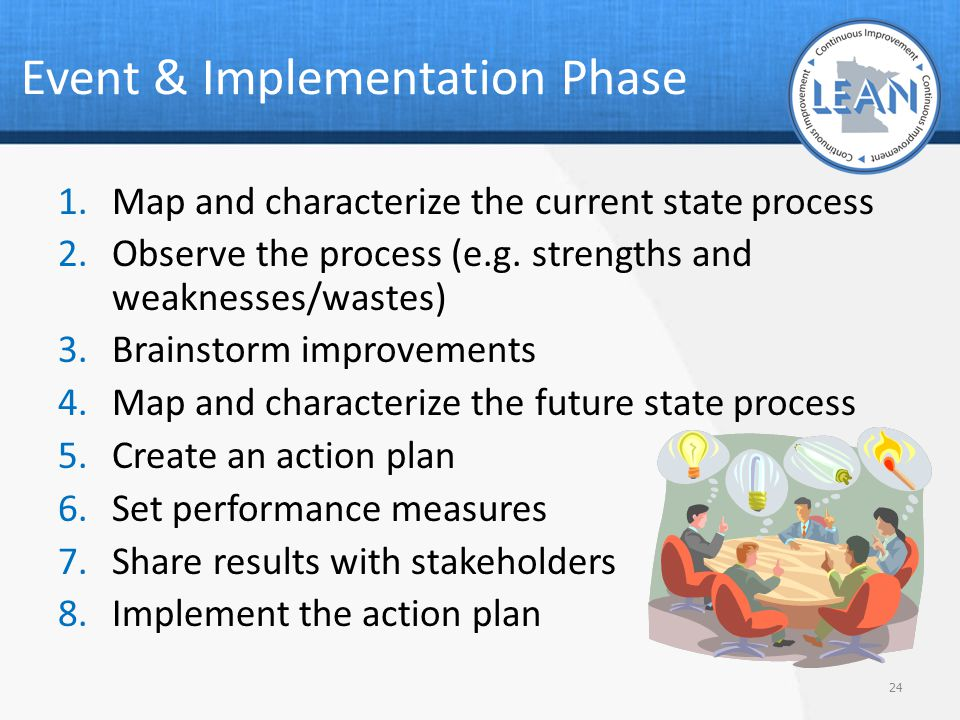 Event & Implementation Phase
