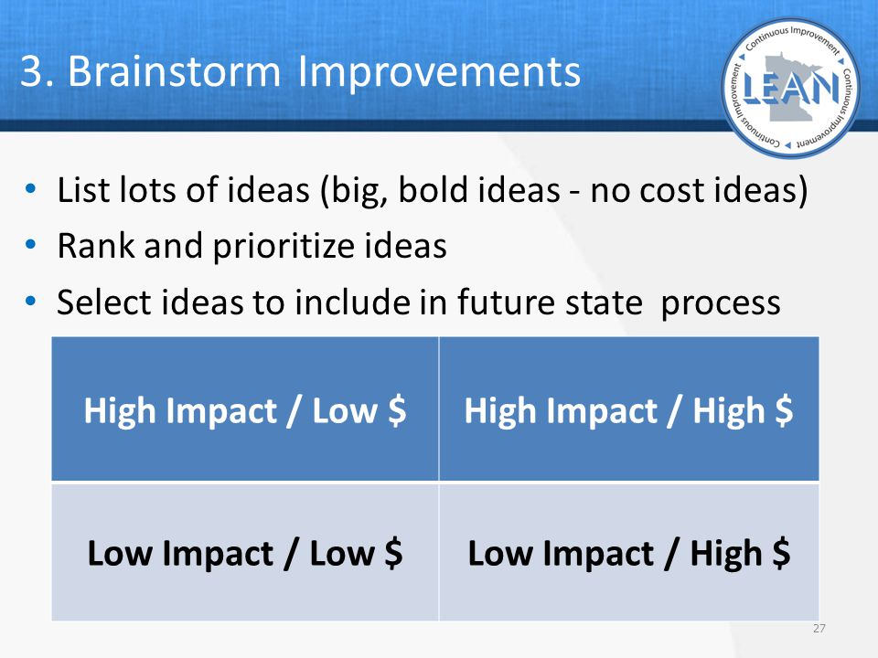 3. Brainstorm Improvements
