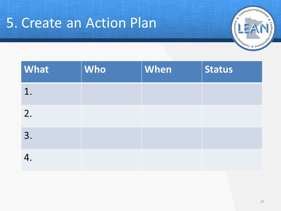5. Create an Action Plan What Who When Status 1. 2. 3. 4.