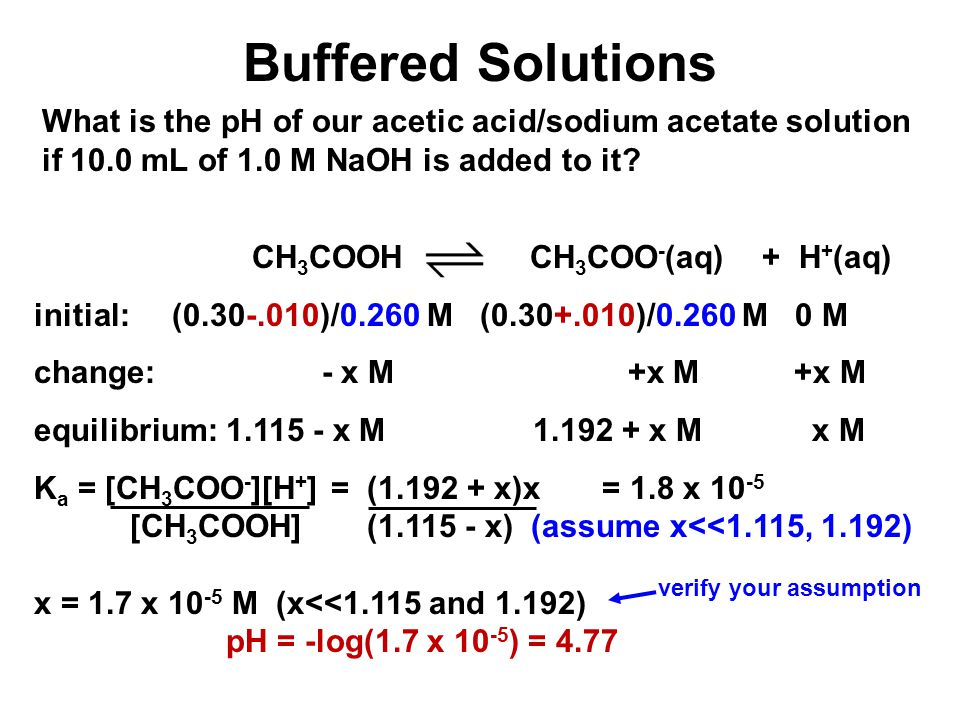 Unit 4-5: Acids and Bases 3 Buffered Solutions. What is the pH of our acetic acid/sodium acetate solution if 10.0 mL of 1.0 M NaOH is added to it