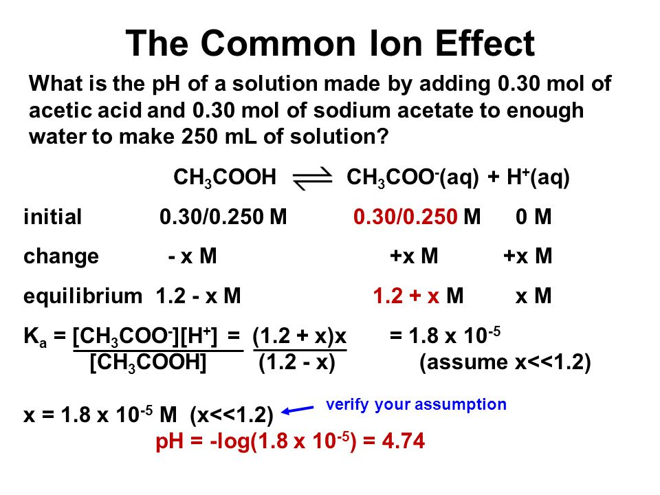 Unit 4-5: Acids and Bases 3 The Common Ion Effect.