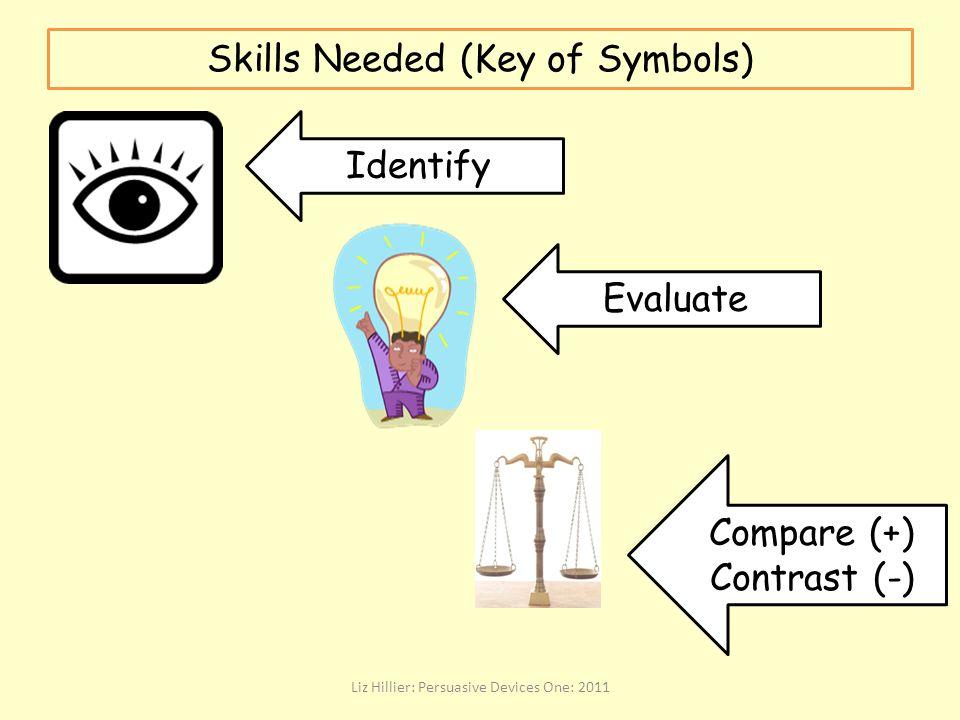 Skills Needed (Key of Symbols)