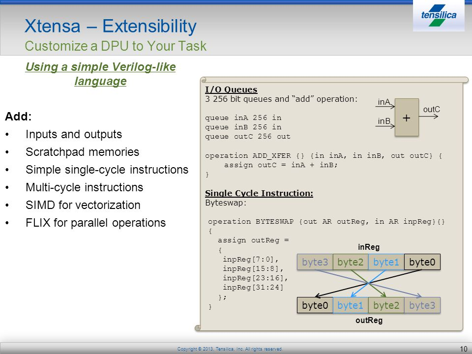 Xtensa – Extensibility Customize a DPU to Your Task