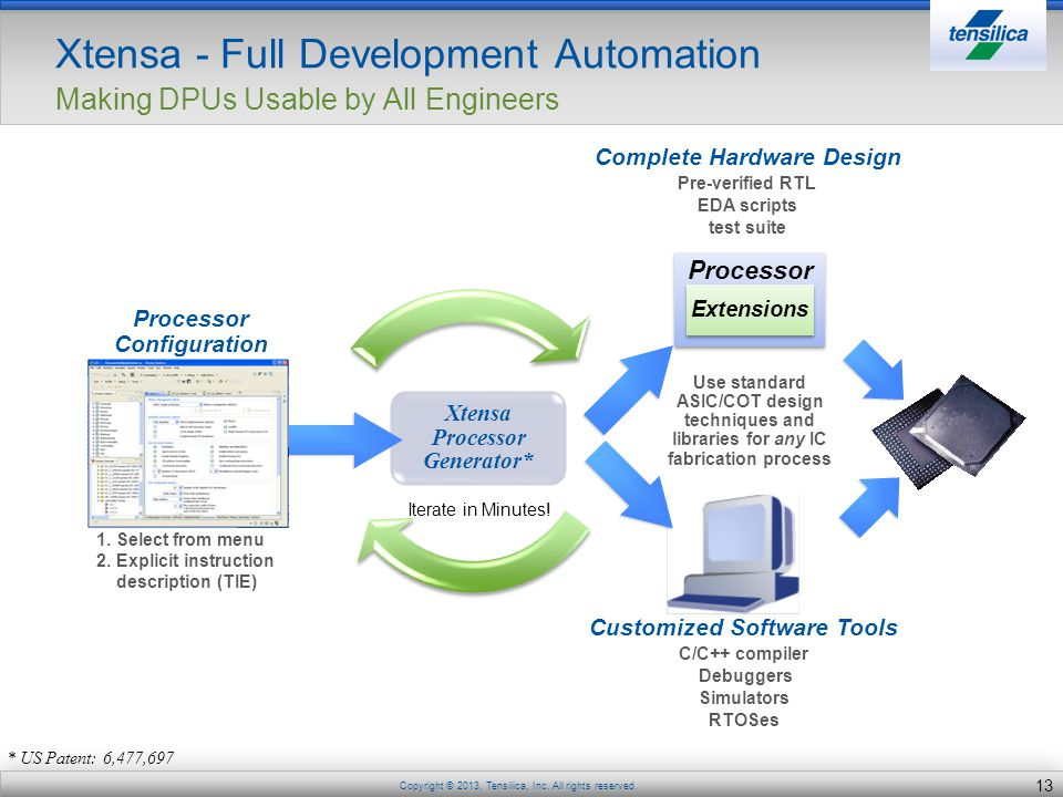 Xtensa - Full Development Automation Making DPUs Usable by All Engineers