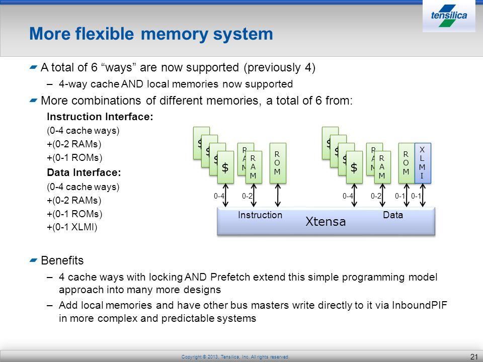 More flexible memory system