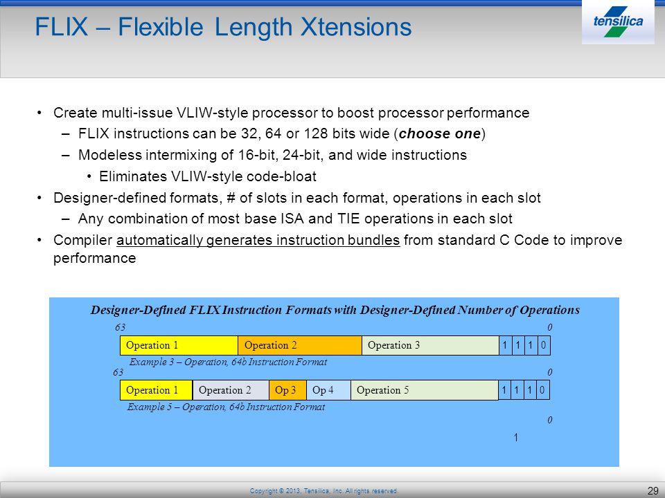 FLIX – Flexible Length Xtensions