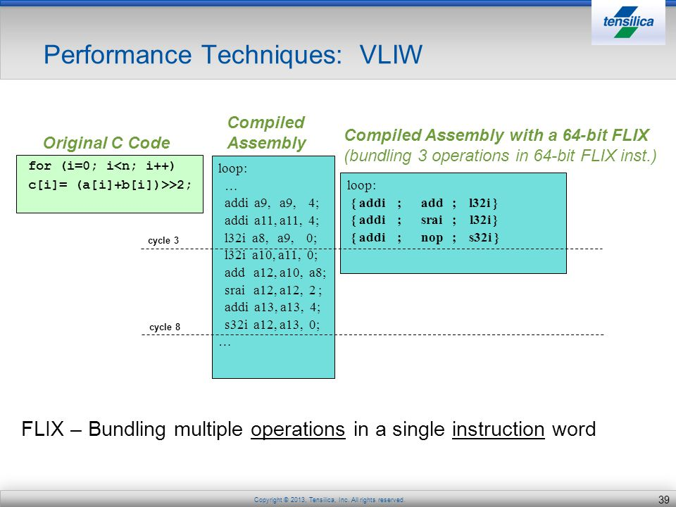 Performance Techniques: VLIW