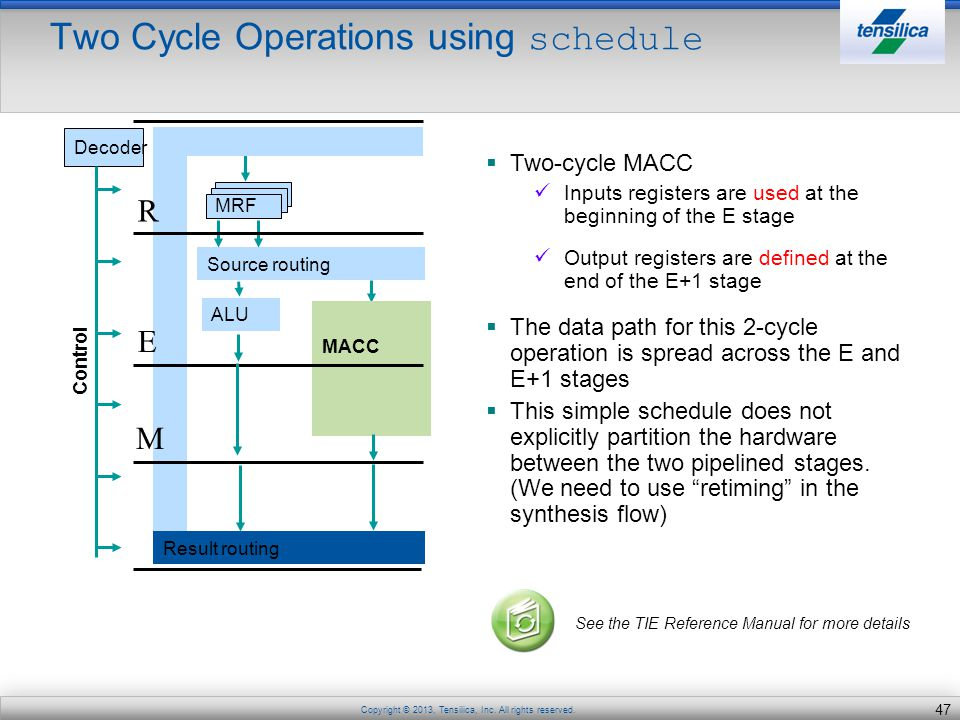 Two Cycle Operations using schedule