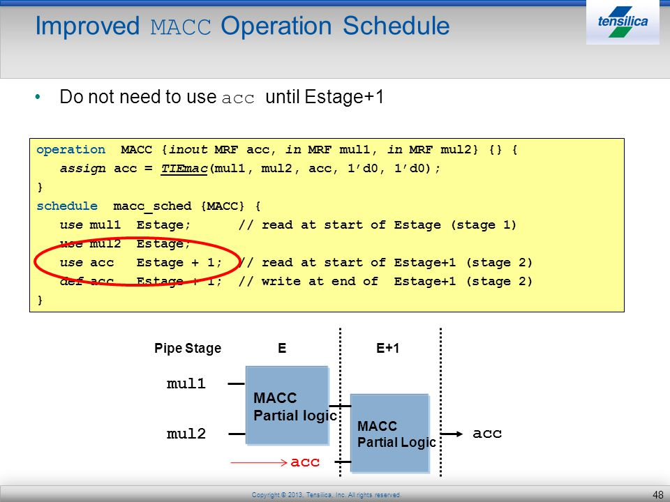 Improved MACC Operation Schedule